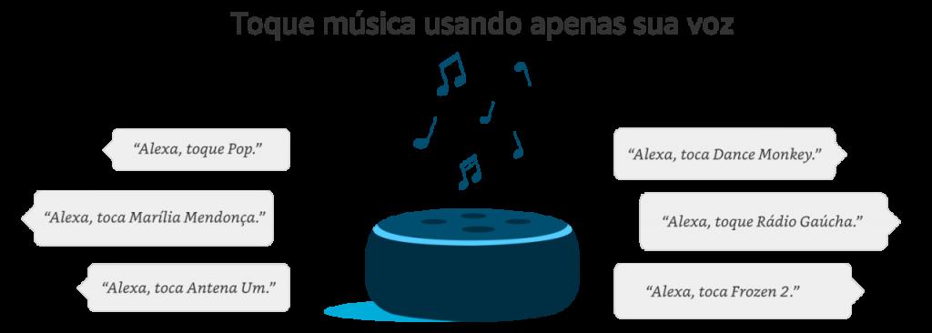 Alexa Music aunica Voice User Interface